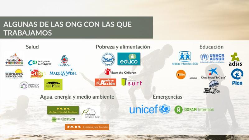 Worldcoo-ONG